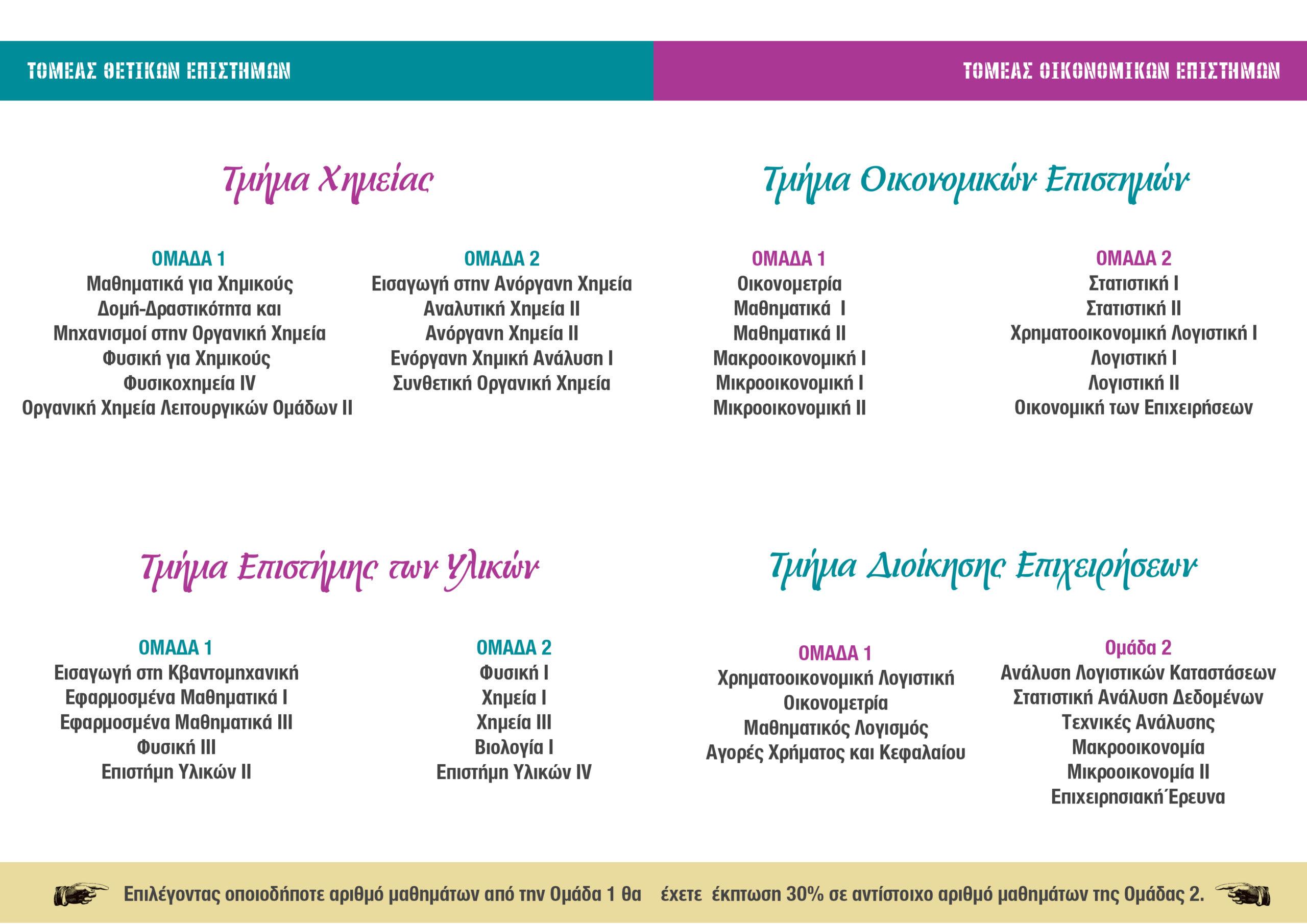 Χημείας, Οικονομικών Επιστημών, Επιστήμης υλικών, Διοίκησης επιχειρήσεων
